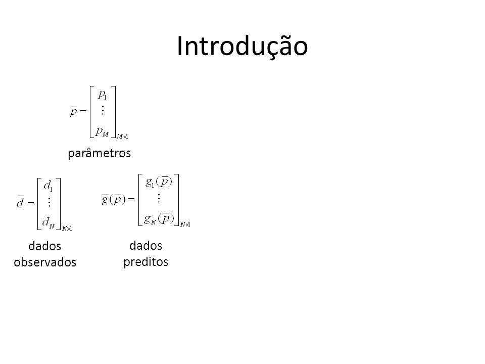 Introdução parâmetros dados observados dados preditos