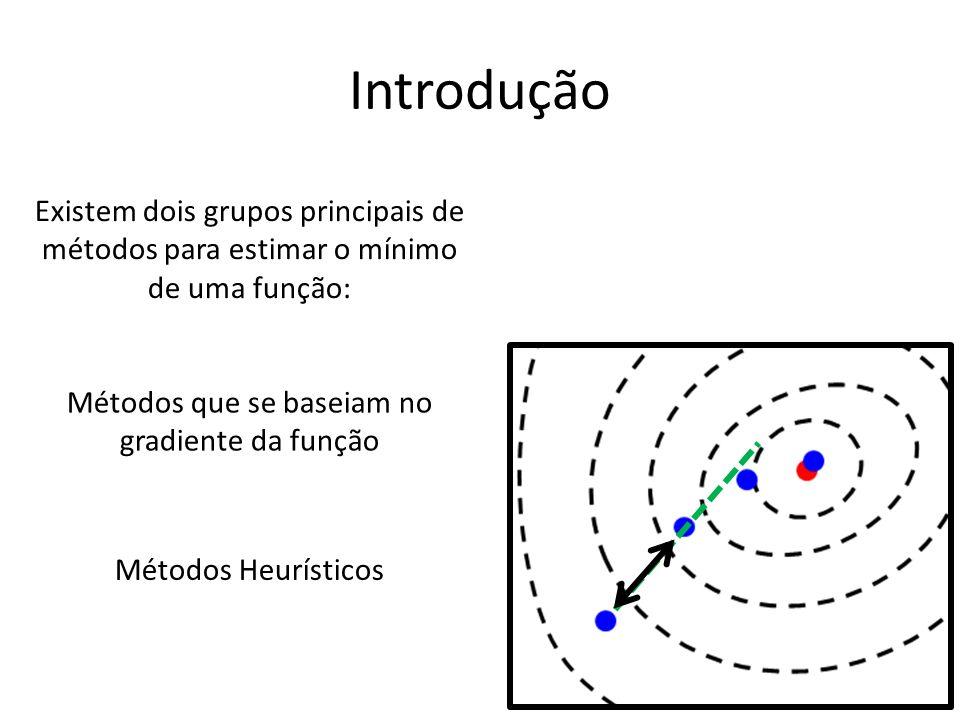 Métodos que se baseiam no gradiente da função