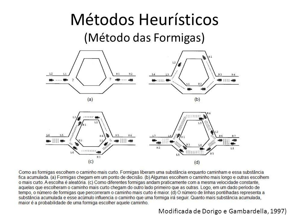 Métodos Heurísticos (Método das Formigas)