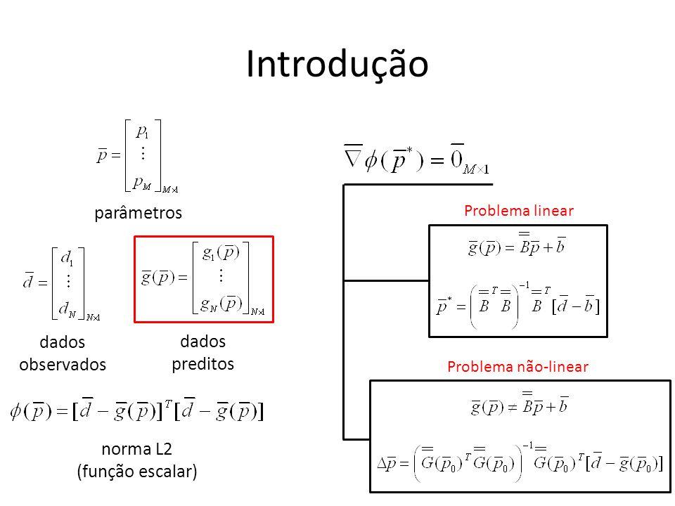 Introdução parâmetros dados dados observados preditos norma L2