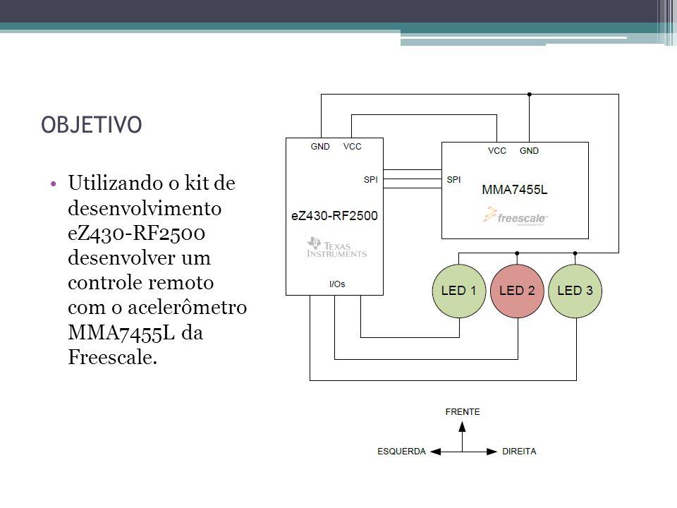OBJETIVO Utilizando o kit de desenvolvimento eZ430-RF2500 desenvolver um controle remoto com o acelerômetro MMA7455L da Freescale.