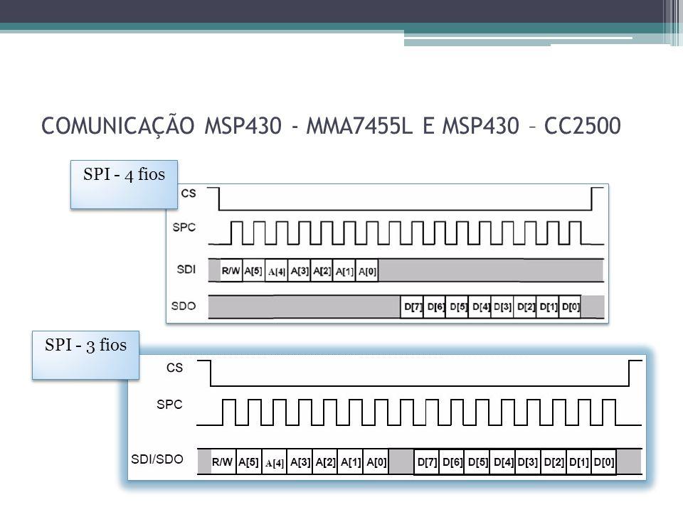 COMUNICAÇÃO MSP430 - MMA7455L E MSP430 – CC2500