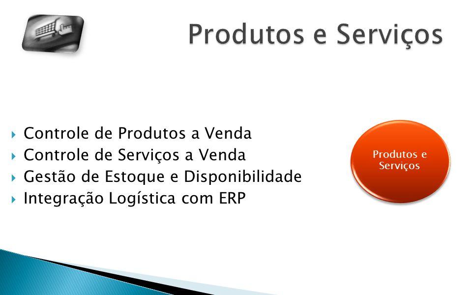 Produtos e Serviços Controle de Produtos a Venda