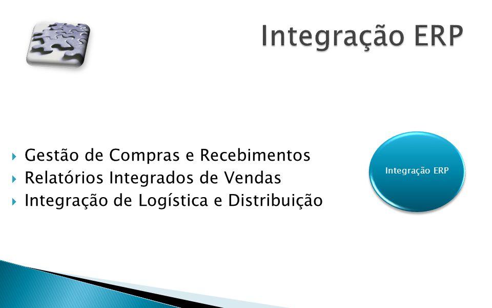 Integração ERP Gestão de Compras e Recebimentos