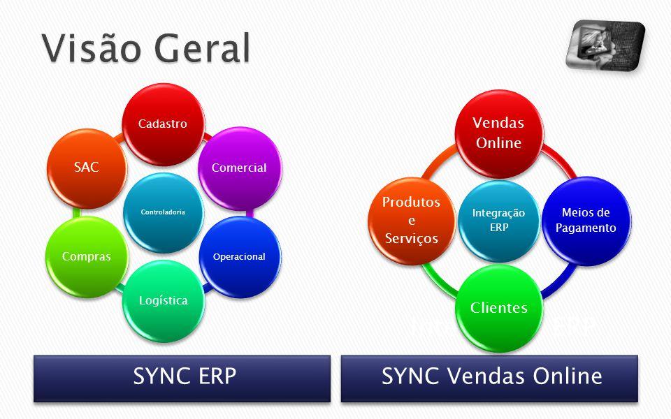 Visão Geral Integração ERP SYNC ERP SYNC Vendas Online Vendas Online