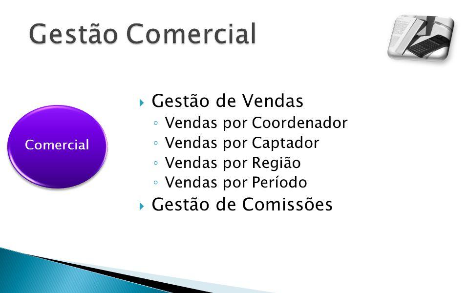 Gestão Comercial Gestão de Vendas Gestão de Comissões