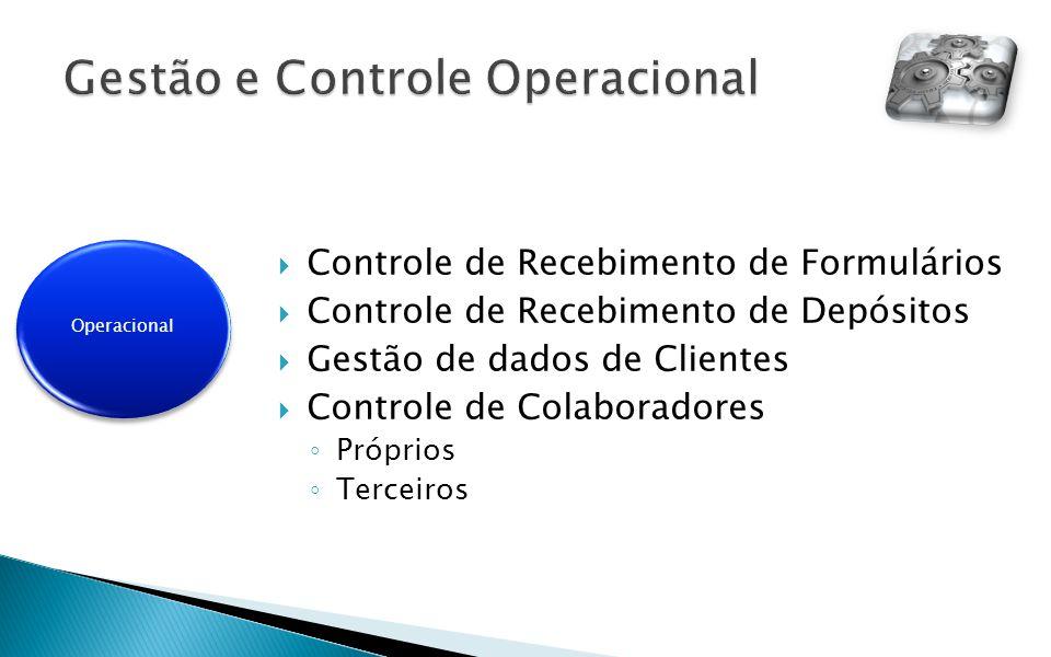 Gestão e Controle Operacional