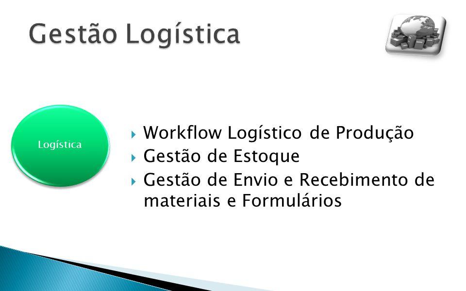 Gestão Logística Workflow Logístico de Produção Gestão de Estoque