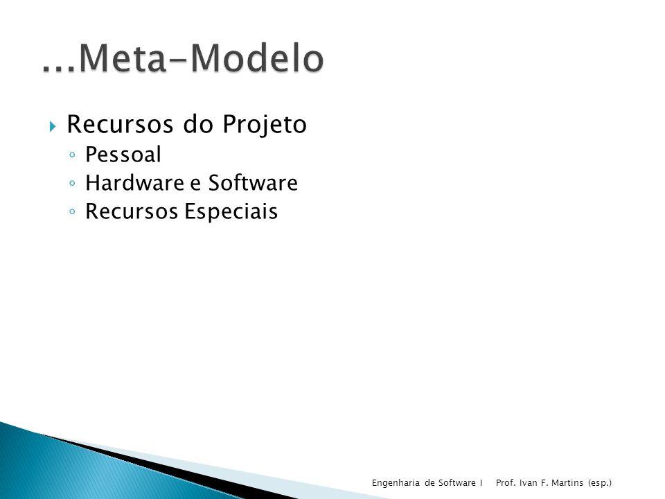 ...Meta-Modelo Recursos do Projeto Pessoal Hardware e Software