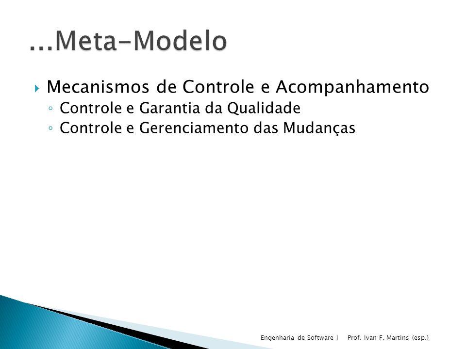 ...Meta-Modelo Mecanismos de Controle e Acompanhamento