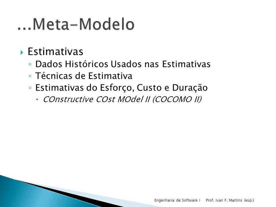...Meta-Modelo Estimativas Dados Históricos Usados nas Estimativas