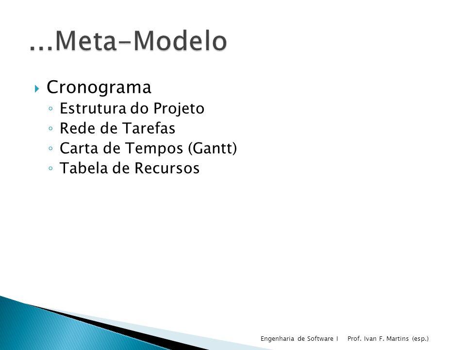 ...Meta-Modelo Cronograma Estrutura do Projeto Rede de Tarefas