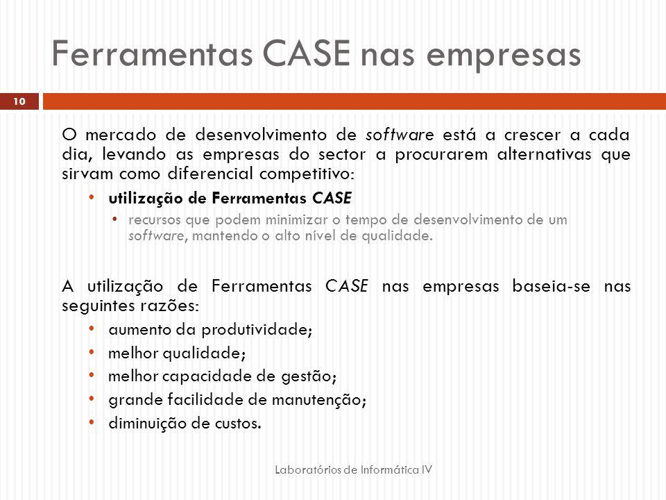 Ferramentas CASE nas empresas