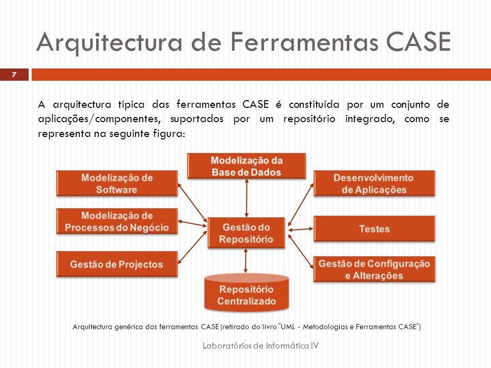 Arquitectura de Ferramentas CASE