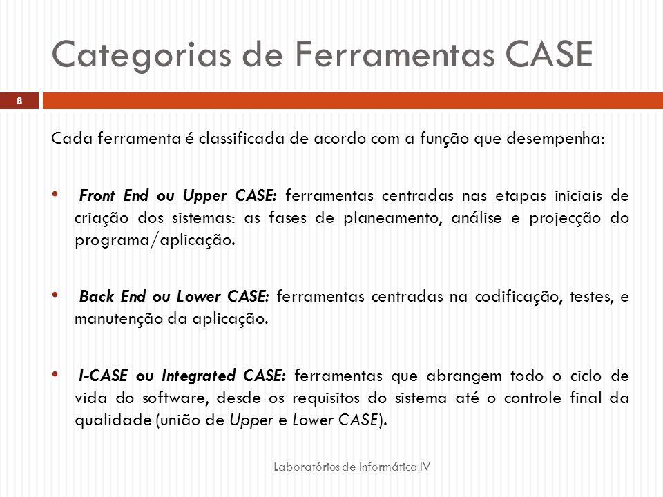 Categorias de Ferramentas CASE
