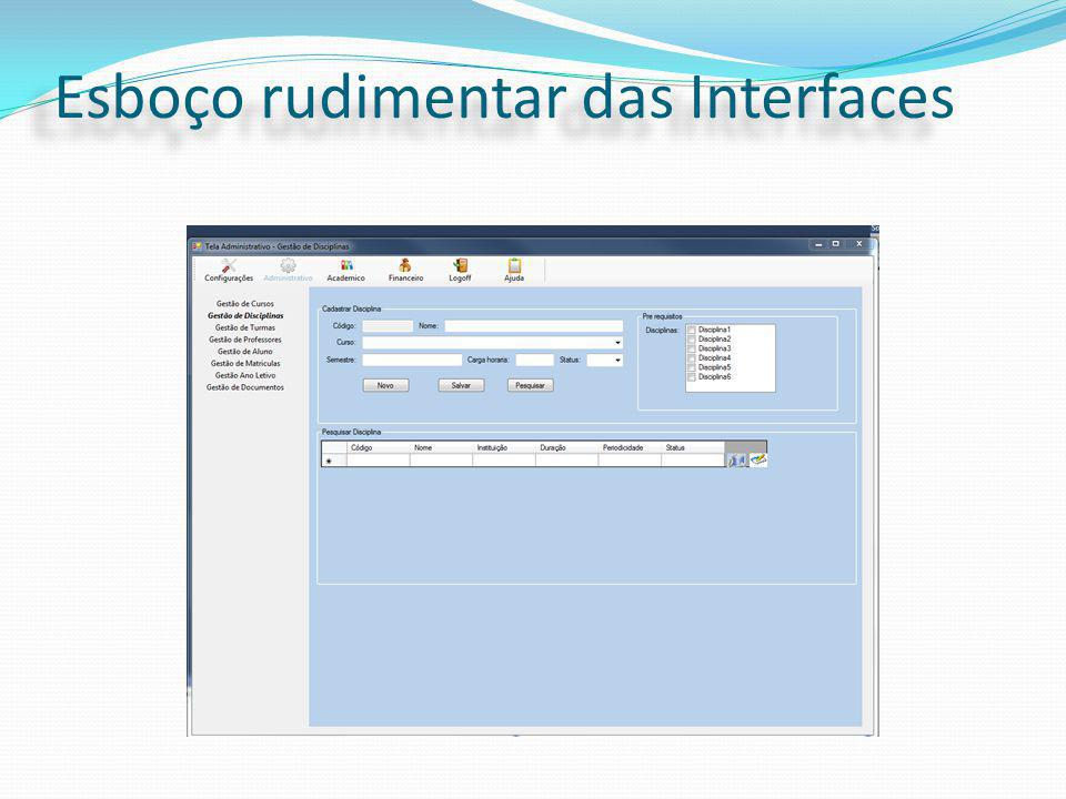 Esboço rudimentar das Interfaces