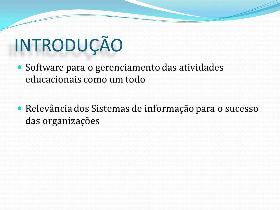 INTRODUÇÃO Software para o gerenciamento das atividades educacionais como um todo.