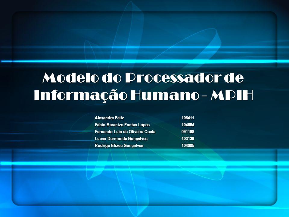Modelo do Processador de Informação Humano - MPIH