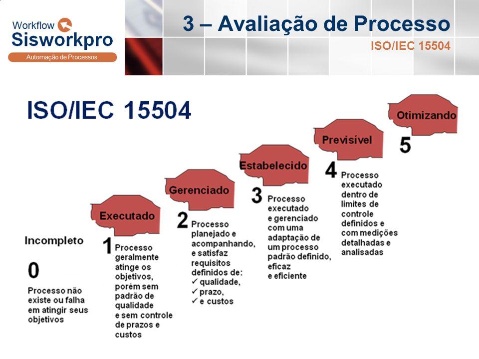 3 – Avaliação de Processo