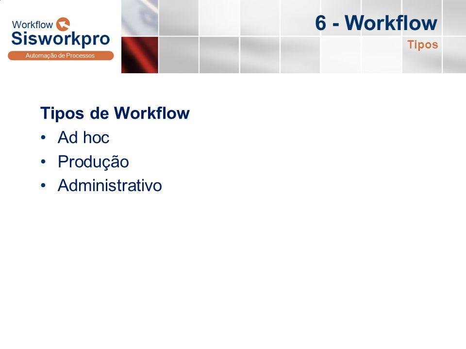 6 - Workflow Tipos Tipos de Workflow Ad hoc Produção Administrativo