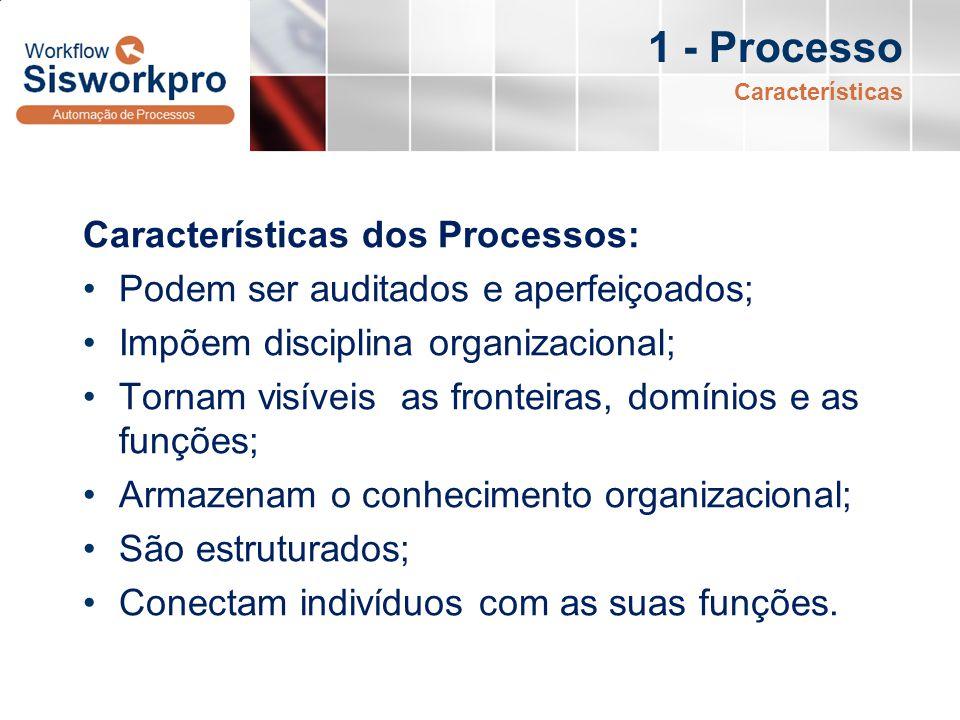 1 - Processo Características dos Processos: