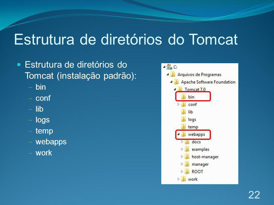 Estrutura de diretórios do Tomcat