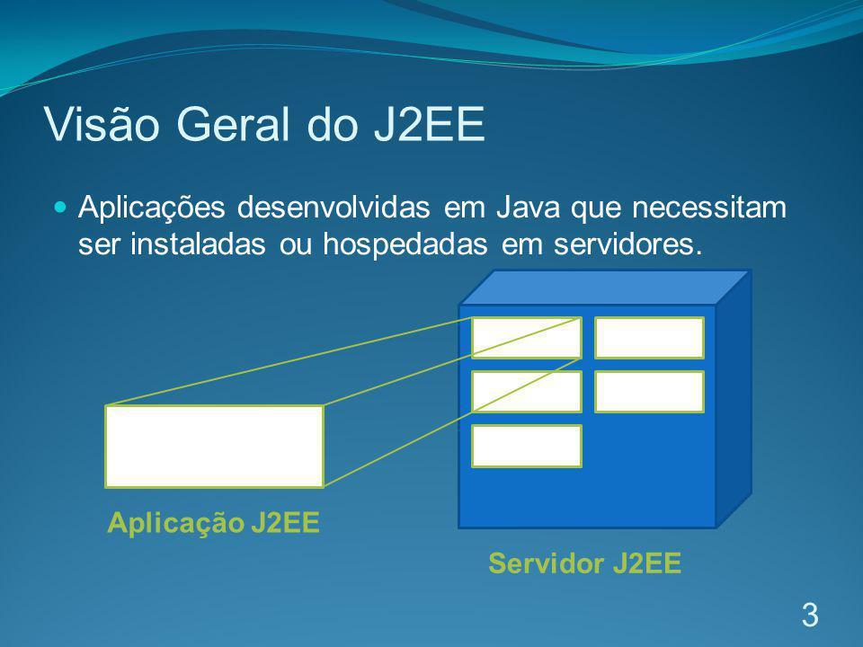 Visão Geral do J2EE Aplicações desenvolvidas em Java que necessitam ser instaladas ou hospedadas em servidores.