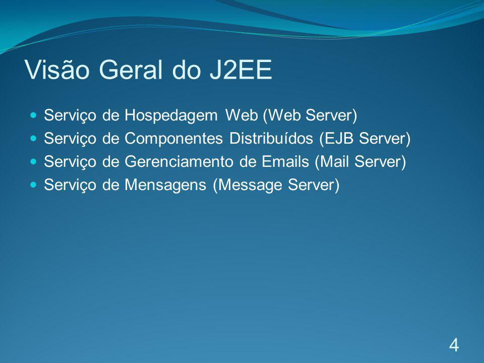 Visão Geral do J2EE Serviço de Hospedagem Web (Web Server)