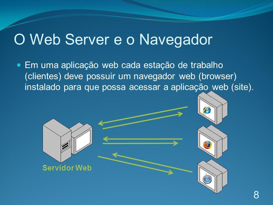 O Web Server e o Navegador
