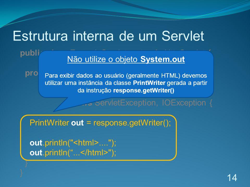 Estrutura interna de um Servlet