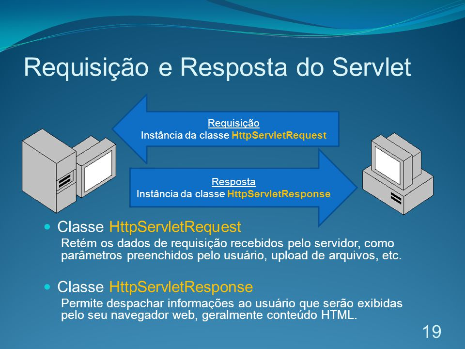 Requisição e Resposta do Servlet