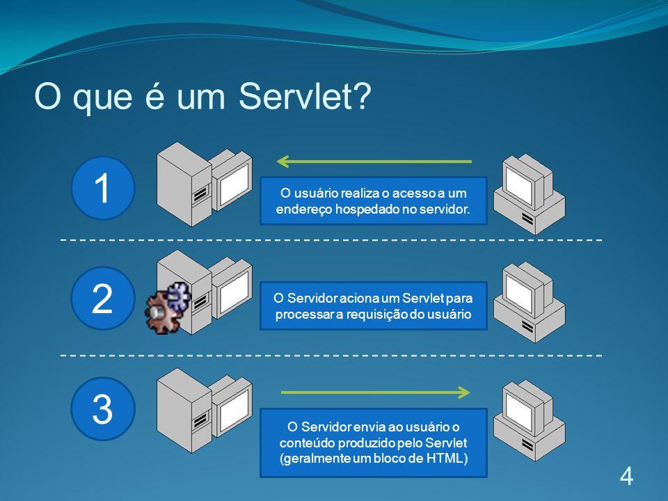 O que é um Servlet 1. O usuário realiza o acesso a um endereço hospedado no servidor. 2.
