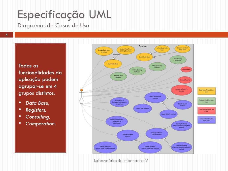 Especificação UML Diagramas de Casos de Uso