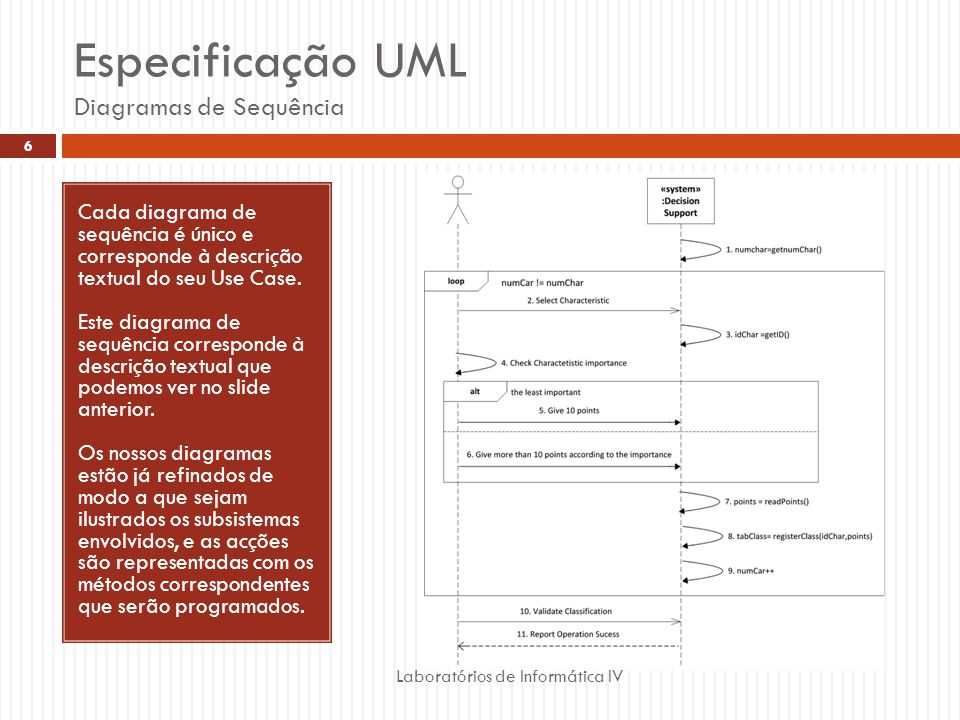 Especificação UML Diagramas de Sequência