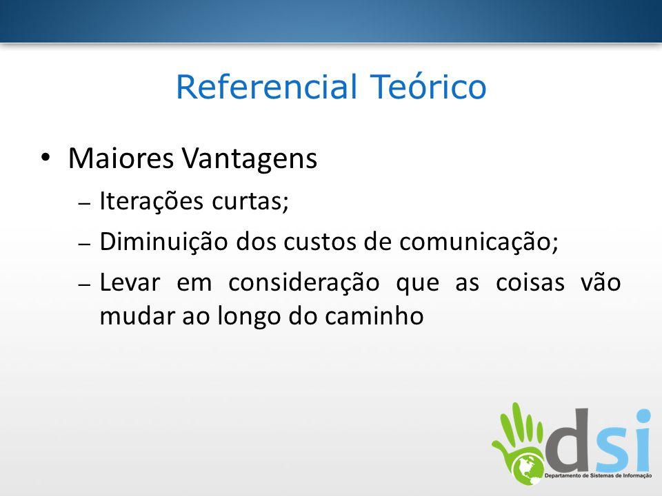 Referencial Teórico Maiores Vantagens Iterações curtas;