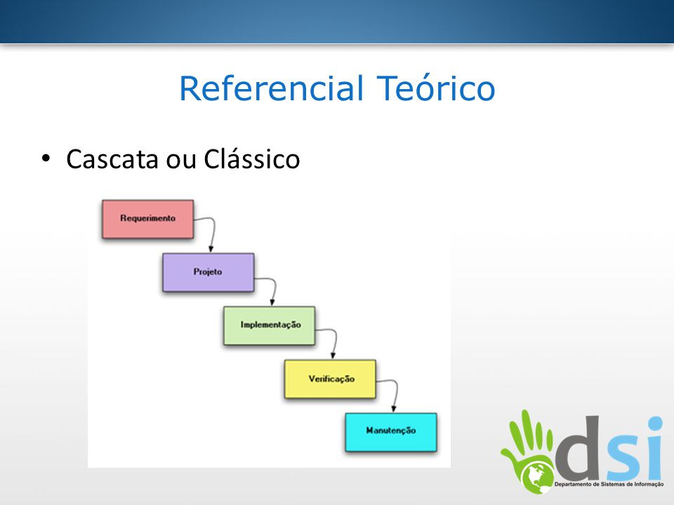 Referencial Teórico Cascata ou Clássico
