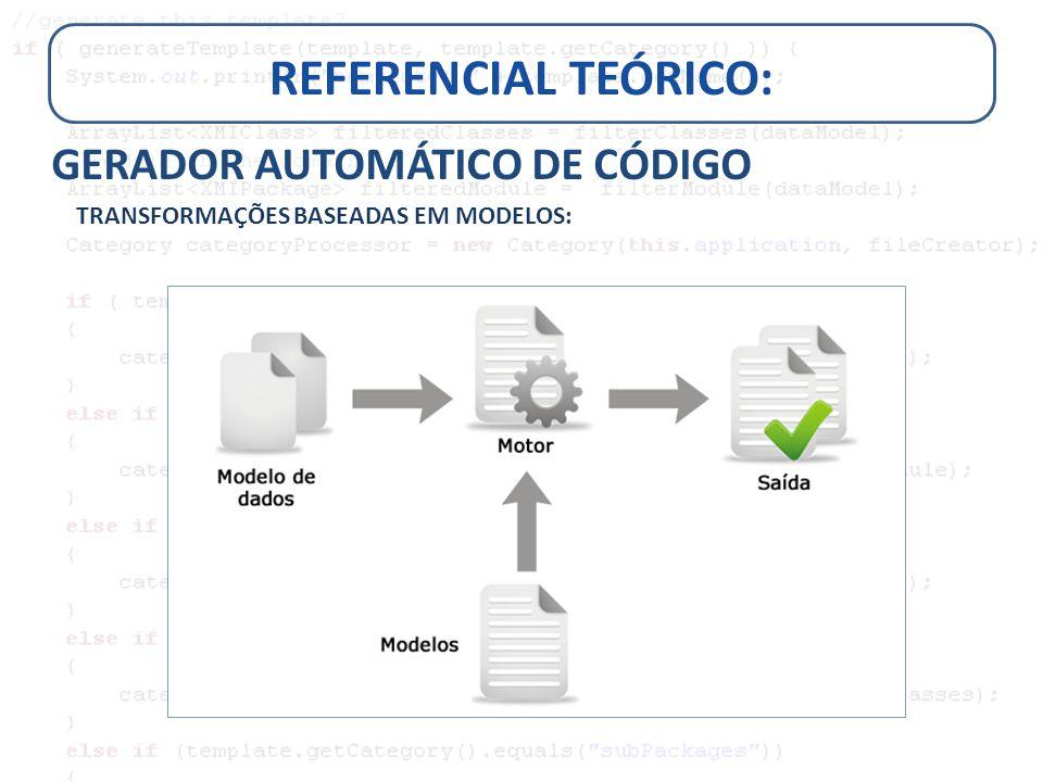 REFERENCIAL TEÓRICO: GERADOR AUTOMÁTICO DE CÓDIGO