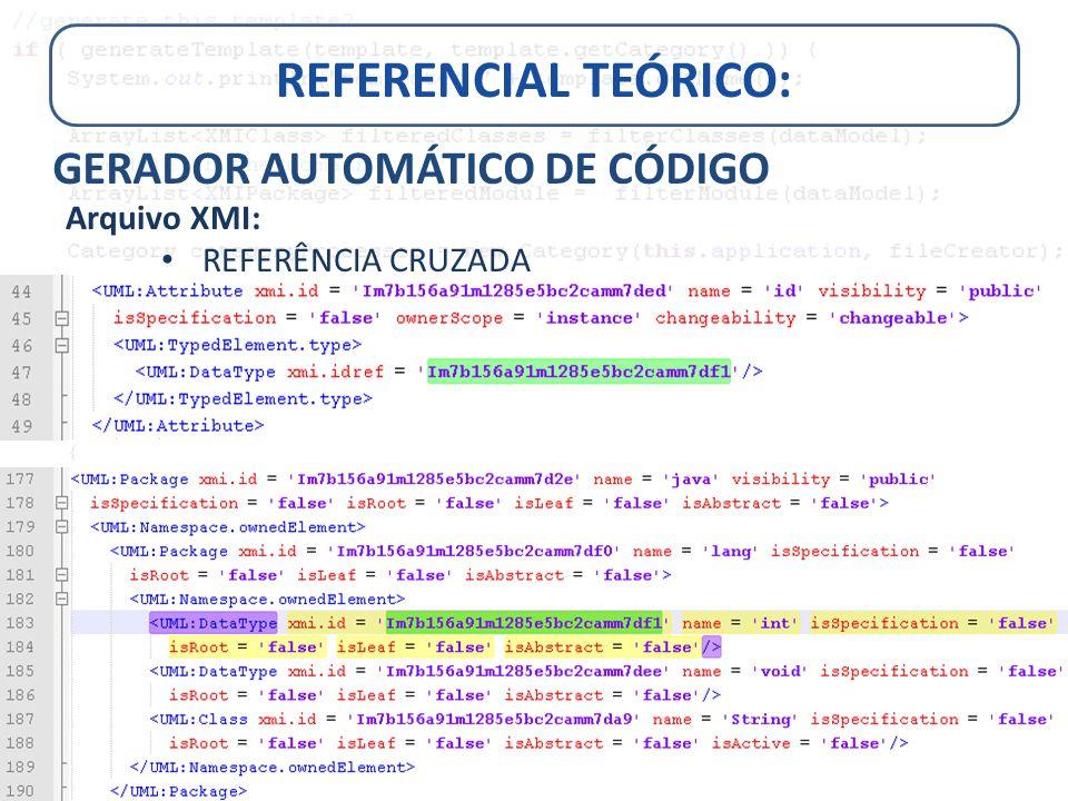 REFERENCIAL TEÓRICO: GERADOR AUTOMÁTICO DE CÓDIGO Arquivo XMI: