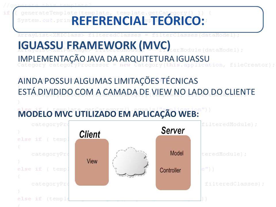 REFERENCIAL TEÓRICO: IGUASSU FRAMEWORK (MVC)