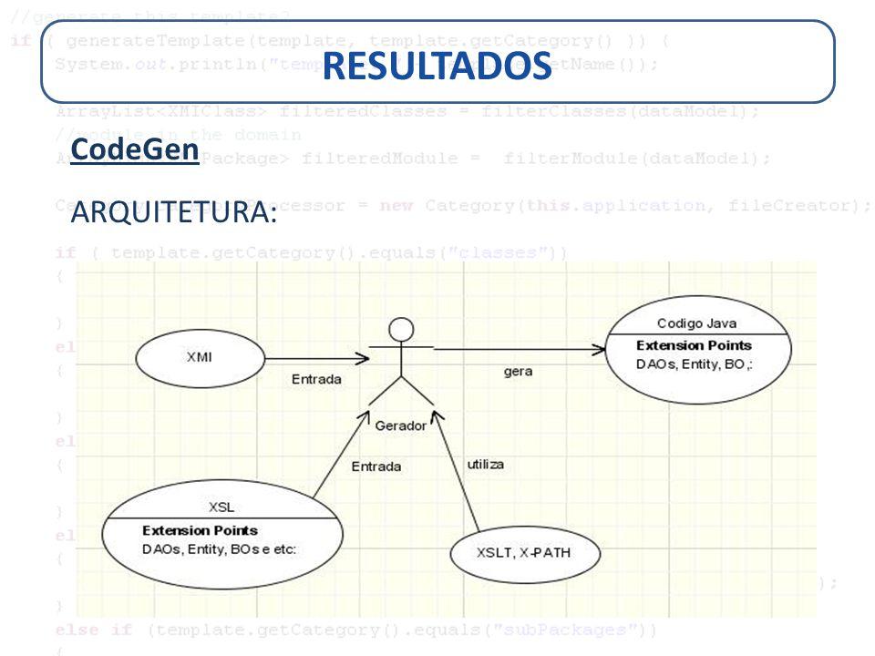 RESULTADOS CodeGen ARQUITETURA: