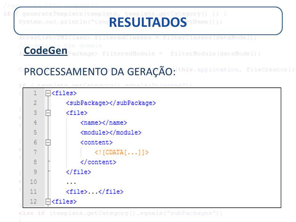 RESULTADOS CodeGen PROCESSAMENTO DA GERAÇÃO: