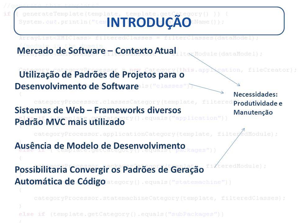 INTRODUÇÃO Mercado de Software – Contexto Atual