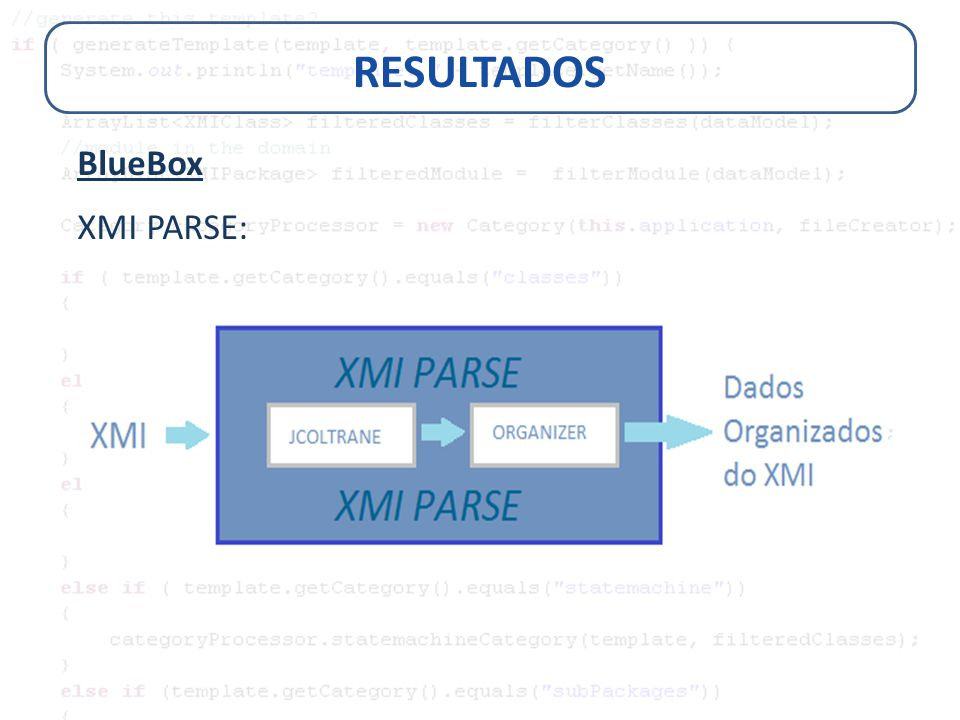 RESULTADOS BlueBox XMI PARSE: