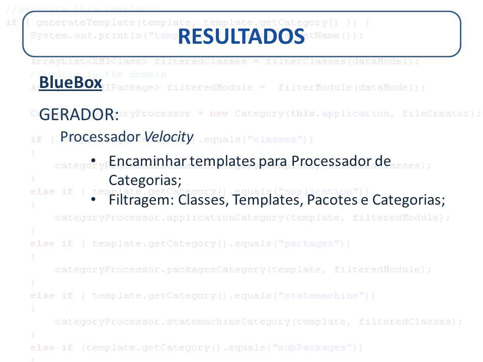 RESULTADOS BlueBox GERADOR: Processador Velocity