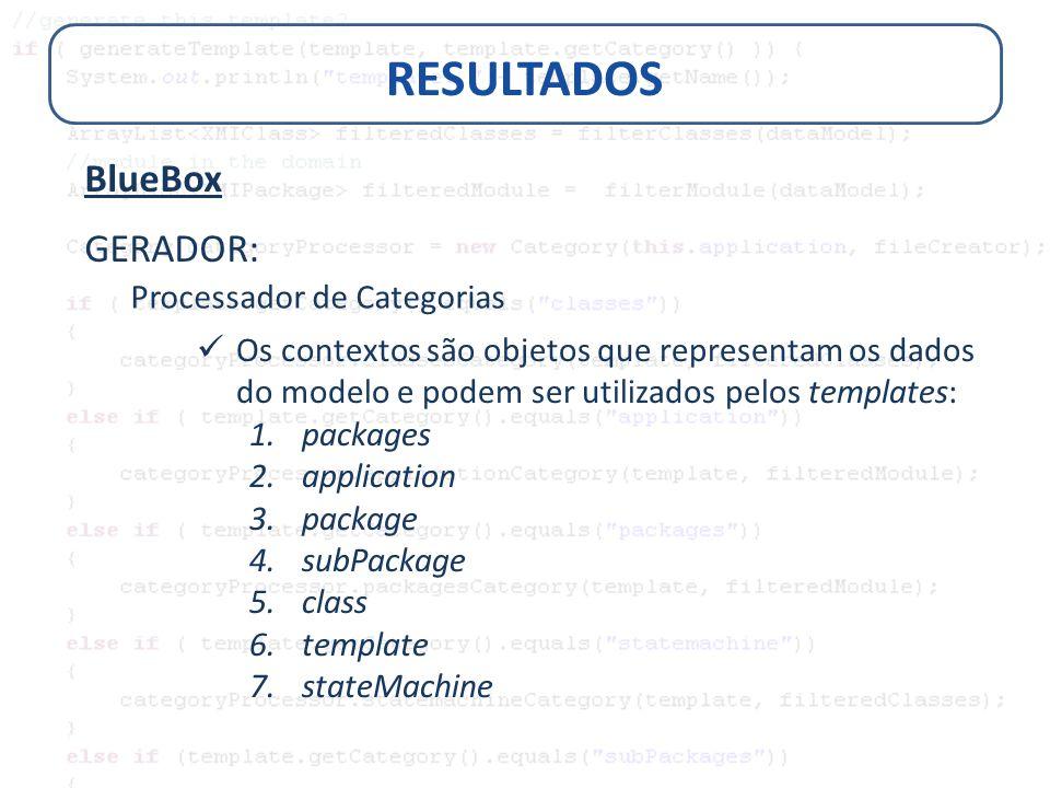 RESULTADOS BlueBox GERADOR: Processador de Categorias