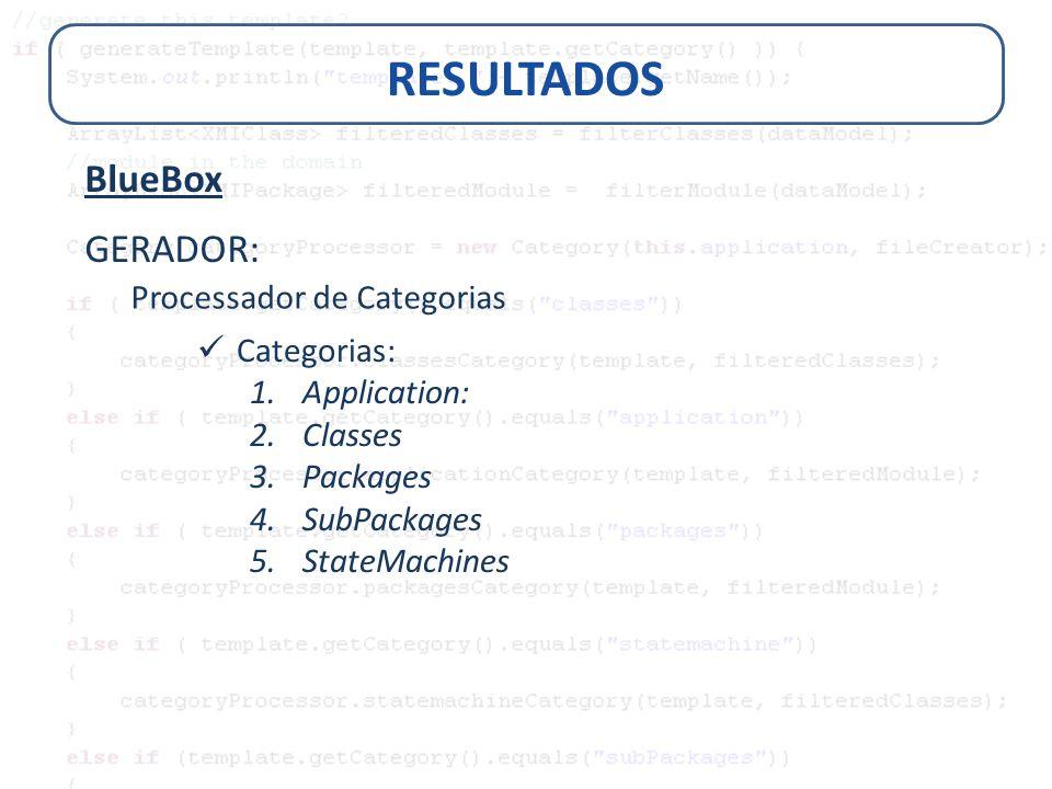 RESULTADOS BlueBox GERADOR: Processador de Categorias Categorias: