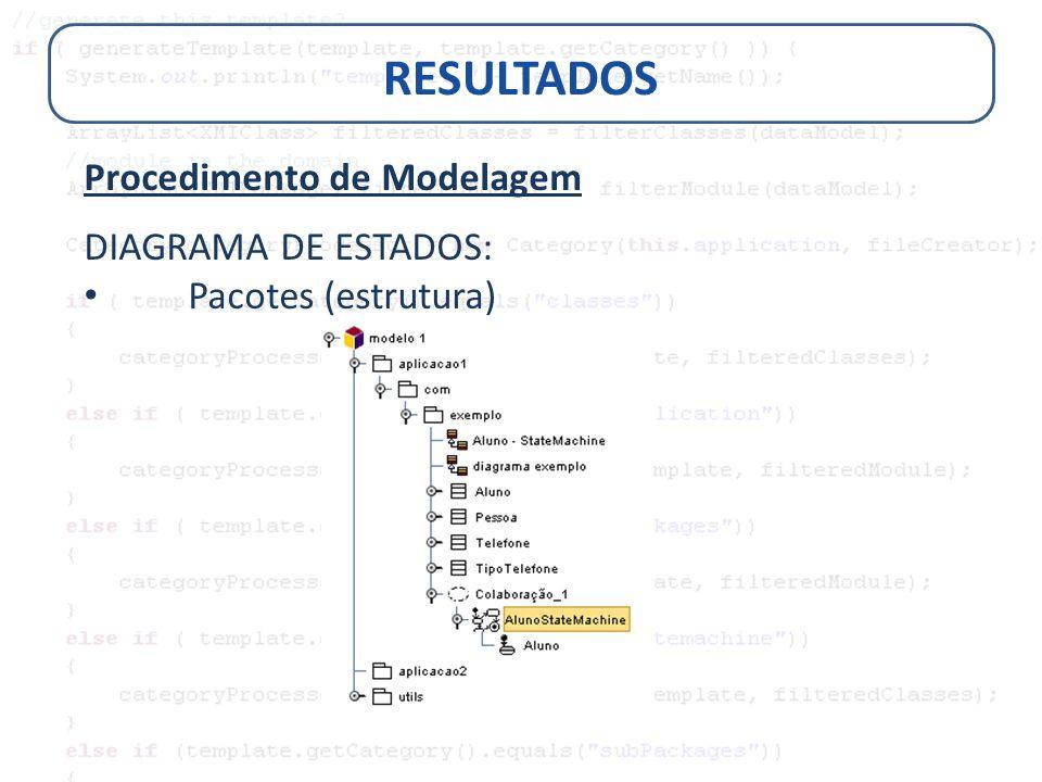 RESULTADOS Procedimento de Modelagem DIAGRAMA DE ESTADOS: