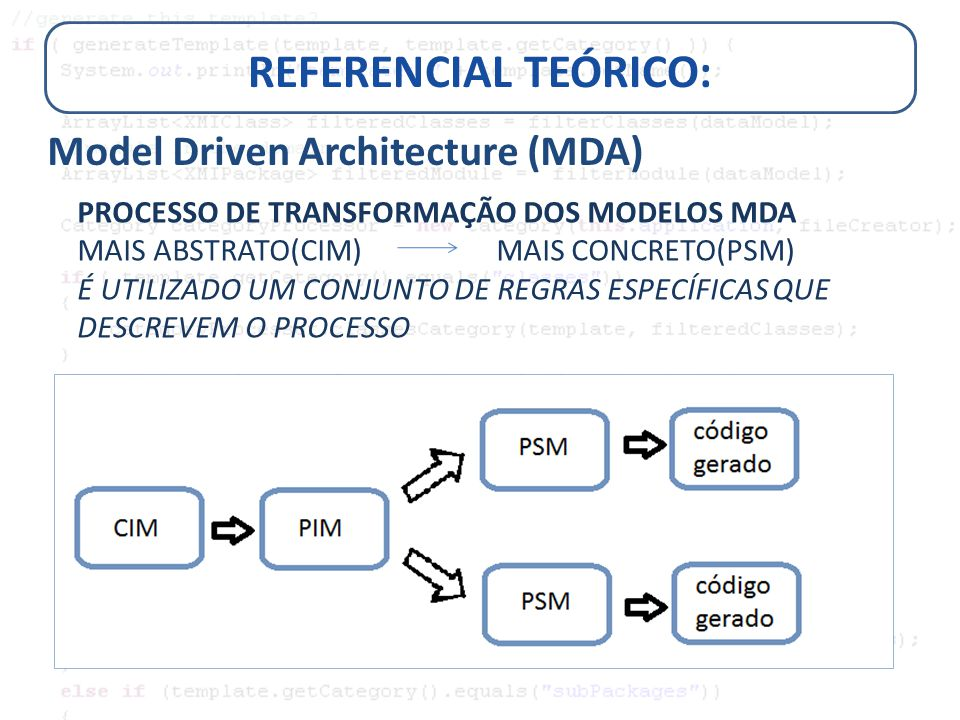 REFERENCIAL TEÓRICO: Model Driven Architecture (MDA)