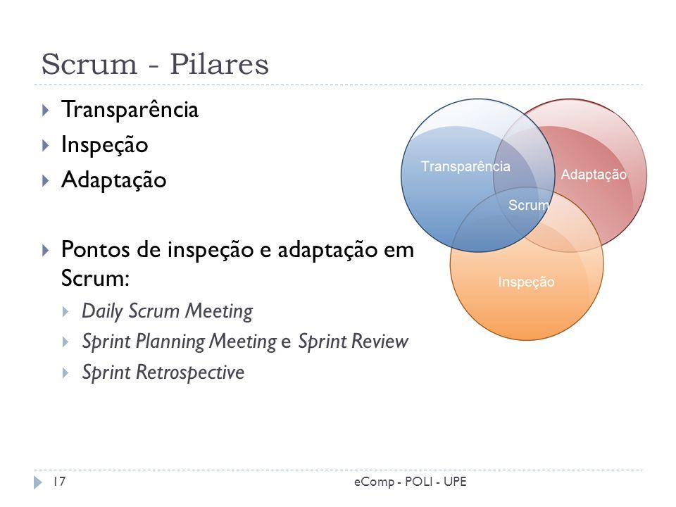 Scrum - Pilares Transparência Inspeção Adaptação