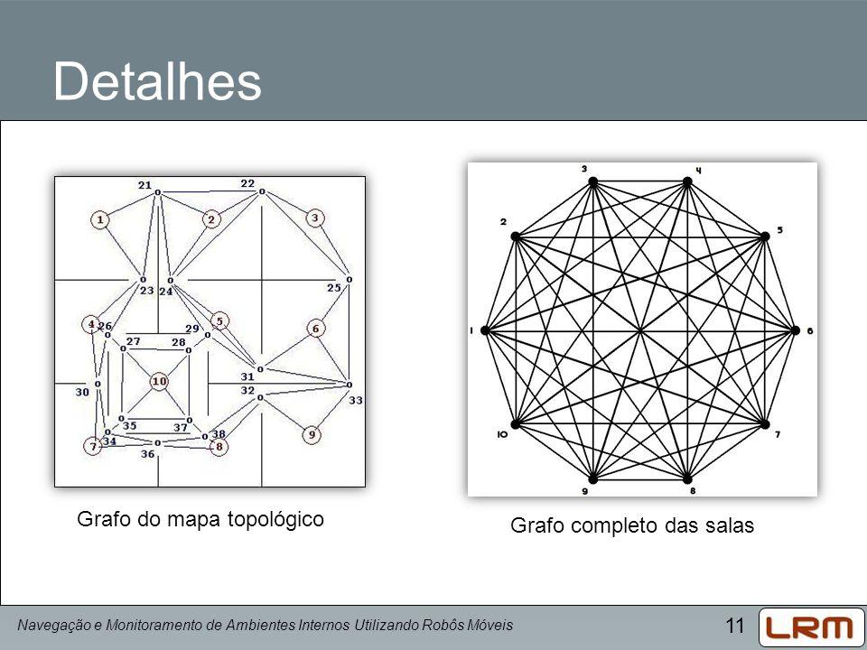 Detalhes Grafo do mapa topológico Grafo completo das salas